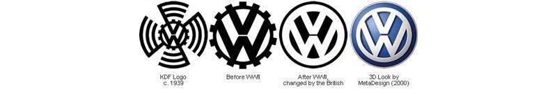 Zmiana logotypu Volkswagen na przestrzeni lat.