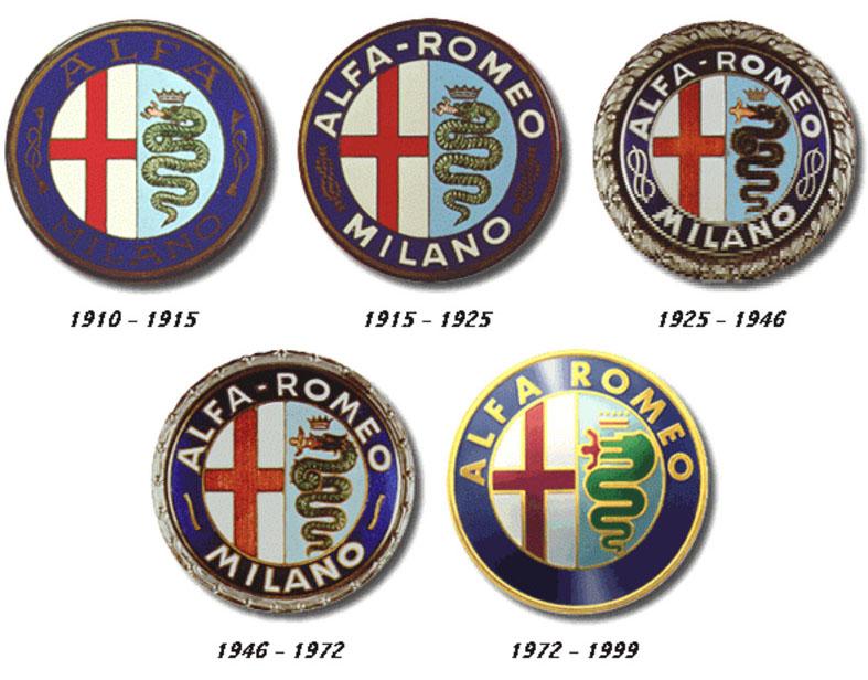 Logotypy Alfa Romeo