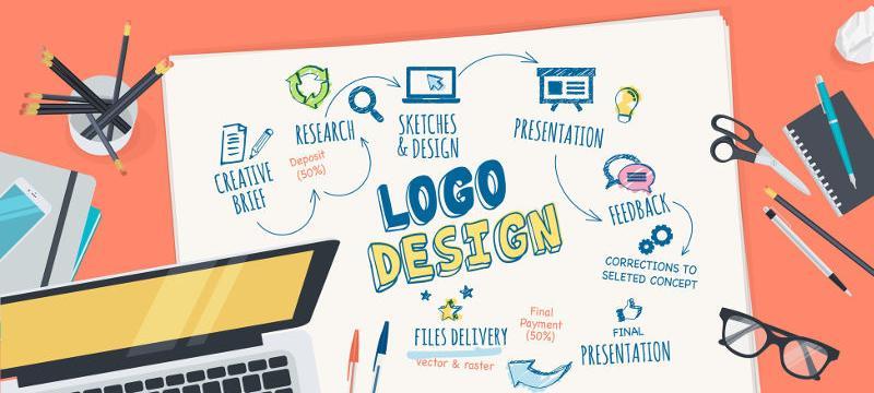 Agencja marketingowa Gapper - projektowanie logotypów