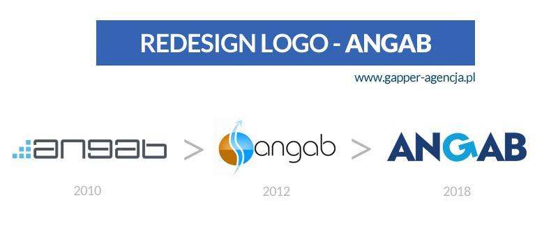 redesign logo firmy ANGAB